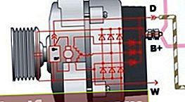Autogeneraatori vooluring