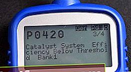 P0420 kods: simptomi, cēloņi un līdzekļi sliktas katalizatora veiktspējas nodrošināšanai