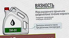 Viskozita motorového oleja