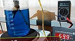 Kontrola snímača teploty chladiacej kvapaliny