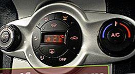 Δυσλειτουργίες του κλιματιστικού αυτοκινήτου