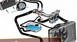 Mootori jahutussüsteemi interaktiivne diagramm