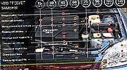Chevrolet Lacetti hoolduseeskirjad