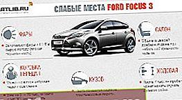 Heikkoudet Ford Focus 3