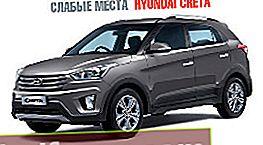 Heikkoudet Hyundai Creta