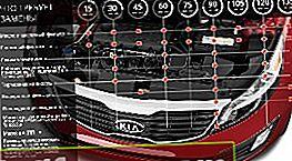 Kia Sportage 3 tehniskās apkopes noteikumi