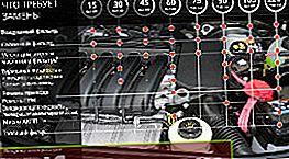 Nissan Almera G15 vedligeholdelsesregler