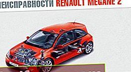 Renault Megane 2 fungerer ikke