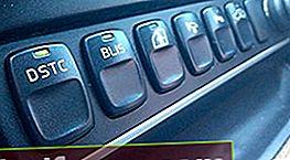 Hvad er Volvos DSTC-system?